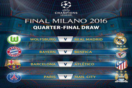 Definidos los cuartos de final de la Champions League - Quadratin ...